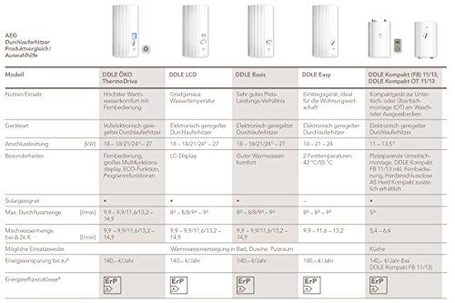 AEG 228842 DDLE 24 Easy - Calentador de agua eléctrico (24 kW, 400 V), color blanco: Amazon.es: Bricolaje y herramientas