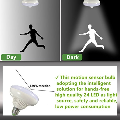 Top 10 Best Infrared Motion Sensor PIR LED Light Bulbs Reviews 2019-2020 cover image