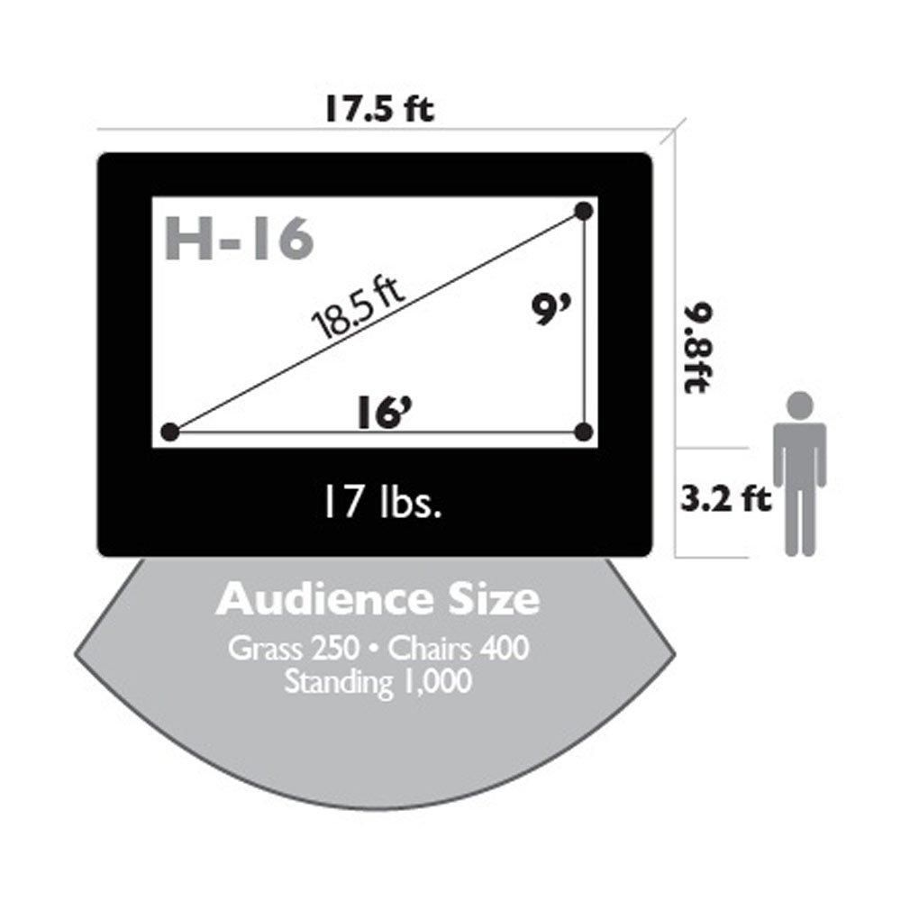 Amazon.com: Open Air Cinema 16-feet Outdoor Home Projector Screen ...