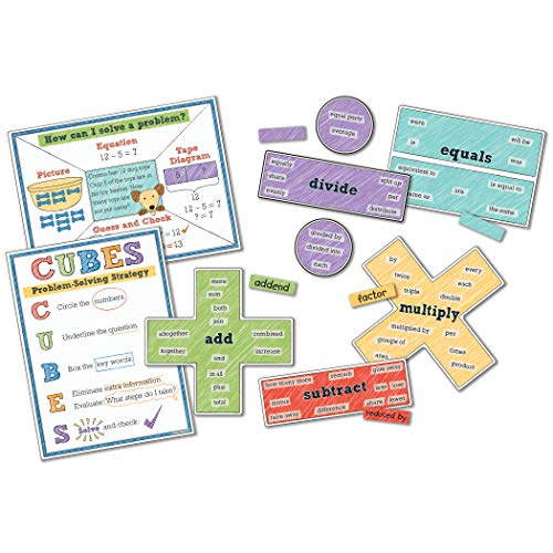 Carson Dellosa Problem Solving Bulletin Board Set (110382) ()