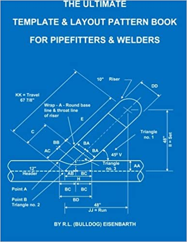 the ultimate template and layout pattern book for pipefitters and welders rick eisenbarth rl bulldog eisenbarth 9781514258170 books amazonca