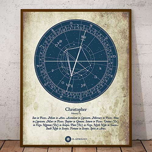 Personalized Astrological Birth Chart Print, Wall Decor Art, Western Traditional Essential