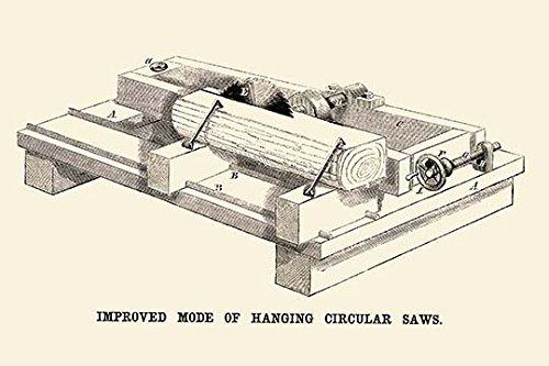 Buyenlarge Improved Mode of Hanging Circular Saws - 16