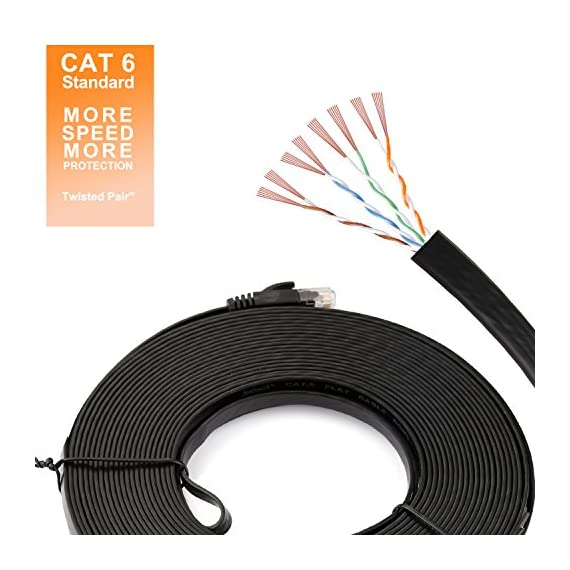 Cat 6 Ethernet Cable 75 ft, Long flat Internet Network Lan patch cord, faster than Cat5e/Cat5, Solid Cat6 High Speed Computer RJ45 Wire for Modem, Router, PS4, Xbox, Switch, Camera, TV box, Hub,Black 4 Bundled with the 20 cable clips, so no need to buy them elsewhere High Performance Cat6,30 AWG,UL Listed,RJ45 Ethernet Patch Cable provides universal connectivity for LAN network components such as PCs,computer servers,printers,routers,switch boxes,network media players,NAS,VoIP phones Cat 6 standard provides performance of up to 250 MHz and is suitable for 10BASE-T,100BASE-TX(Fast Ethernet),1000BASE-T/1000BASE-TX(Gigabit Ethernet)and 10GBASE-T(10-Gigabit Ethernet)
