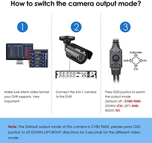 ZOSI 1080P Hybrid 4-in-1 HD TVI/CVI/AHD/CVBS 1920TVL 2.0MP CCTV Camera Home Security System 80ft Day/Night Vision Metal Waterproof Housing For 960H,720P,1080P,5MP,4K analog Surveillance DVR 51HSKEMzH7L