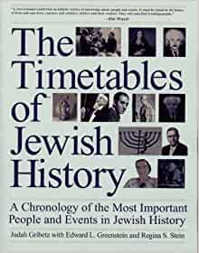 an outline of the major events in jewish history This event is celebrated as the 8 day feast of hannukah (began on dec24, 1997 ) see 1 macc4:36-58 164/163 antiochus dies during a campaign against the parthians (1 macc6:16) 164-161 popular support for judas wanes 163-162 antiochus v rules as a child, with lysias as regent the jews' religious freedom is.