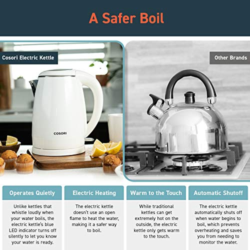 COSORI 1.8 Qt Double Wall 304 Stainless Steel BPA Free Hot Water Boiler, Auto Shut-Off and Boil-Dry Protection, Cordless, ETL/CETL Approved, White
