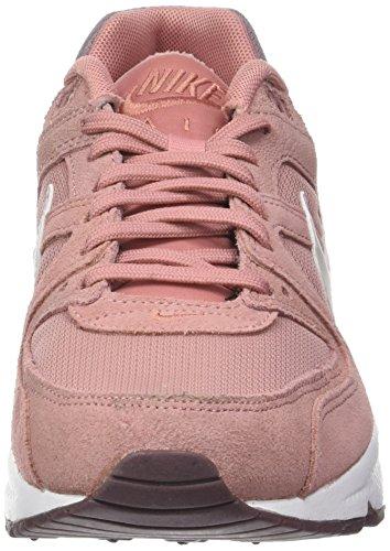 Nike Damen Women's Air Max Command Shoe Sneakers
