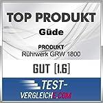 Gude-Agitatore-GRW-1800-1800-W-140-mm-58048