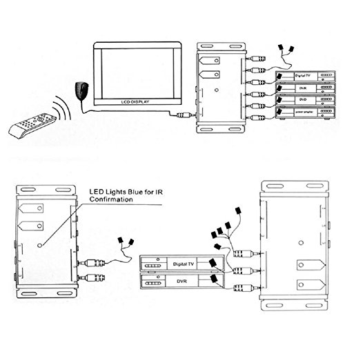 bolongking infrared repeater system ir repeater hidden ir system infrared remote control