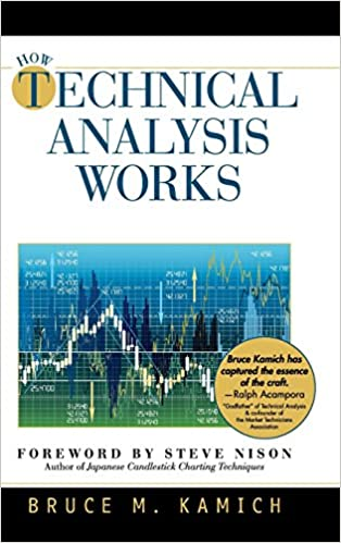 How Technical Analysis Works Bruce Kamich Pdf