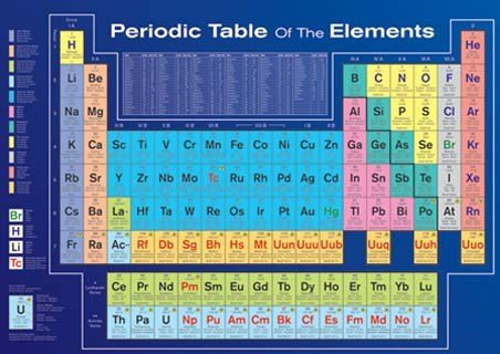 Laminated periodic table of the elements table of elements poster laminated periodic table of the elements table of elements poster 61x915cm urtaz Gallery