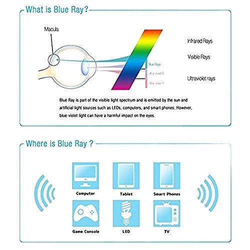 Lector de de progresivas Blue UV400 de lectura graduales multiodo lectura Anti Lente Ant de computadoras Rayo Azul fotocromáticas línea Gafas Varifocal sol Gafas Ray sin pzCqwIxdq