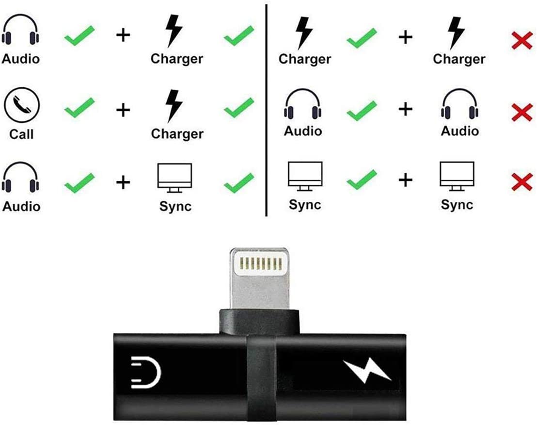 2 Packs Dual Jack Adapter for ISO 10.3 and 11 or Later ANGORADO Black Headphone Adapter Compatible with iPhone 7 8 Plus X XS Max XR Splitter Audio Charging Synchronous
