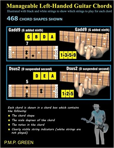 Manageable Left-Handed Guitar Chords: Illustrated with black and ...