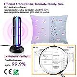 ETROBOT UV Germicidal Light 38W Ultraviolet