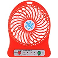Becoler Portable Rechargeable LED Fan Air Cooler Mini Operated Desk USB 18650 Battery (Red)