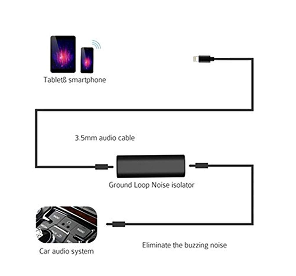 HAIN AUX in Adapter 3.5mm Jack /&USB Y Cable Coiled Car Audio Interface Charger Cord Compatible for iPXs Xs Max XR for BMW Stretched Length 2 Meters