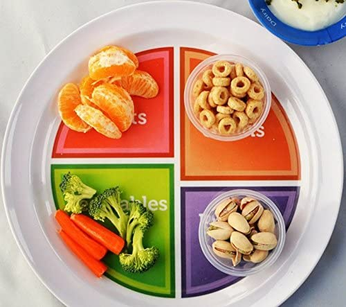 High School Nutrition Lesson Plan Choose My Plate (1) 3