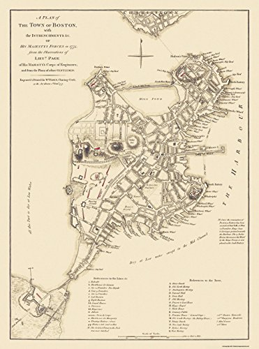 Old Vintage City Maps (Old City Map - Boston Massachusetts - His Majestys Corps 1775 - 23 x 31 - Matte Art Paper)