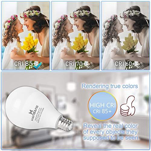 Ceiling Fan Light Bulbs E12 Base LED Bulb 5000K Daylight, Hansang Led Candelabra Bulb 6Watt (60-Watt Replacement) , 600LM A15 LED Light Bulbs for Ceiling Fan, CRI > 85, Non-Dimmable (3Pack)