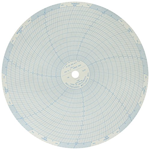 """Partlow Part Low 00213884 Chart Recorder Paper, 10"""" Dia, 7-Day, 0 to 300, 100/Bx"""