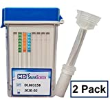 5 Panel Instant at Home Saliva Drug Test Kit - Mouth Swab Drug Test (2 Pack) New Product Launch Sale