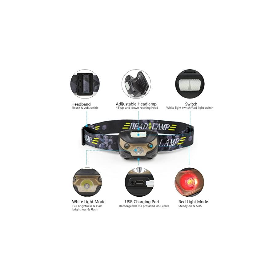 Headlamp LED, Blusmart Headlamps Rechargeable USB Running White CREE and Red lights 5 Modes, 150 Lumens, Waterproof Headlight for Camping Reading Hiking DIY and More (USB Cable Included)