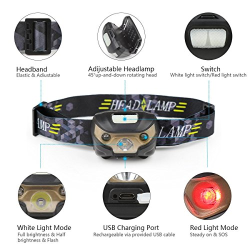 Blusmart Headlamp LED Rechargeable Running Headlamps USB CREE Headlight Perfect for Fishing Walking Camping Reading Hiking DIY and More (USB Cable Included)