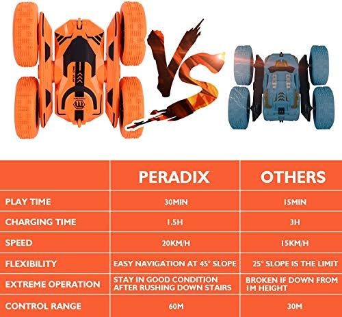 Peradix Macchina Telecomandata per Bambini, 4WD Auto Telecomandata con Batteria Ricaricabile (Arancia)