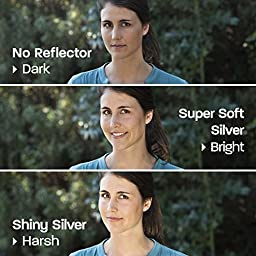 Rogue Photographic Design 2-in-1 Collapsible Reflector 32\