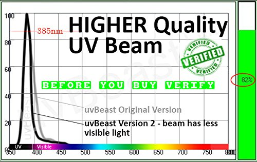 uvBeast NEW VERSION 2 - Black Light UV Flashlight with HIGH DEFINITION 100 LED with Flood Effect 385-395nm UV Best for Commercial/Domestic Use Works Even in Ambient Light - Registered Design by uvBeast (Image #7)