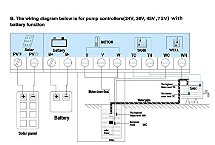 Fabulous Dc 24V 210W Power Deep Well Solar Water Pump With Mppt Controller Wiring Digital Resources Almabapapkbiperorg