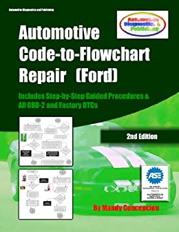ford pid codes
