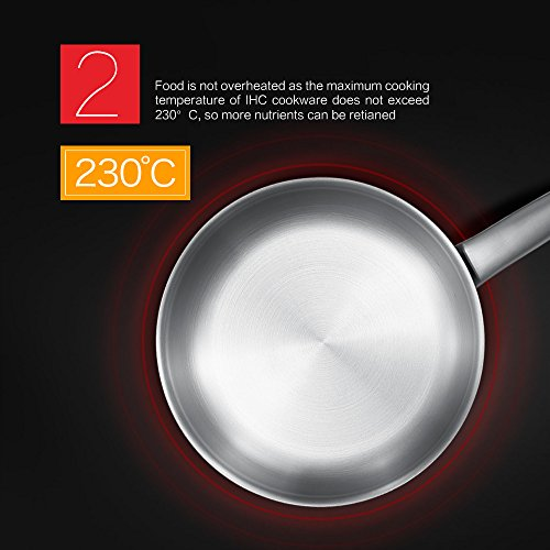 SERAFINO ZANI IHC Thermostat Patent Technology CURIE Series 18/10 Stainless Steel 24CM (9.5-inch) Frying Pan/ Skillet with Cover (The Thermostat Just For Induction Cooktop)
