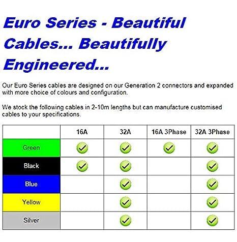 2 meter Bleu 22kW EV Cables Premium Euro S/érie C/âble de recharge VE avec sac de transport Type 2 de Type 2-32 amp