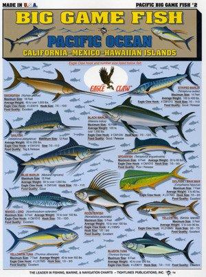 Tightlines Chart #2 - Big Game Fish Id Chart - Pacific (Fish Chart)