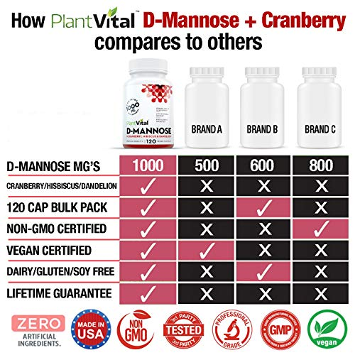 New! D-Mannose 1000mg w Cranberry [HIGH Potency] Urinary Tract Treatment,  Bladder Control, Kidney Cleanse & UTI Support  100% Natural Detox  Plus