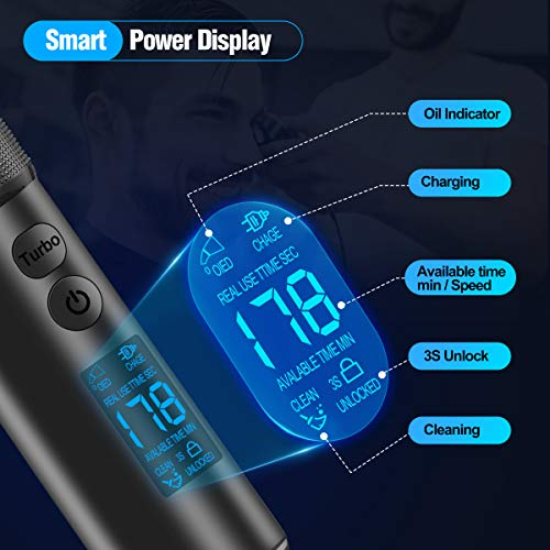 Cordless Hair Clippers for Men, Liaboe Professional Hair Clipper, Electric Cordless Clippers Hair Trimmer Kit, Ceramic Blade, Waterproof, USB Rechargeable Battery LED Display for Men and Family Use