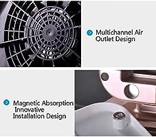 BJYXSZD Purificador de Aire HEPA Lavable Inicio, Filtro de Aire Ionizador Ambientador con el Modo de suspensión de ...