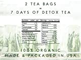 REMEDY BLEND Detox Tea | Eliminates Toxins | Relieves Bloating | Cleanses Colon | Weight Loss & Appetite Suppression | 1 Month Supply