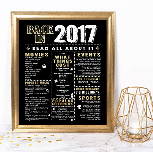 Katie Doodle 2nd Birthday Decorations Party Supplies Centerpieces / 2 Year Old Girl Boy Gifts | Includes 8x10 Back-in-2017 Sign [Unframed], BD002, Black & Gold]()