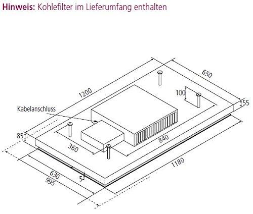 Niedlich Kabelanschlüsse Für Deckenlüfter Bilder - Elektrische ...