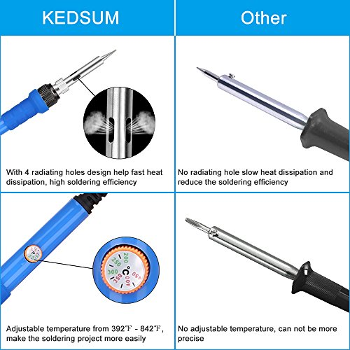 KEDSUM 7 in 1 Soldering Iron Kit with Tool Case, 60W 110V-Adjustable Temperature Welding Soldering Iron with 5 Soldering Tips, Solder Wire, Desoldering Pump, Tweezer, Stand with Cleaning Sponge by KEDSUM (Image #1)