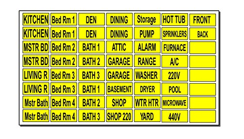 OwnTheAvenue Circuit Breaker Labels Stickers for Home and Shop Electrical Box Circuit Breaker Panel Labels