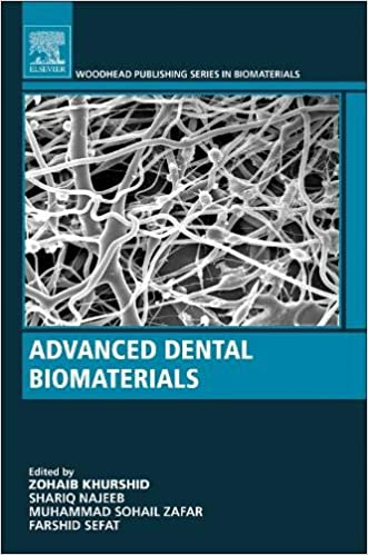 Advanced Dental Biomaterials: Zohaib Khurshid, Shariq Najeeb