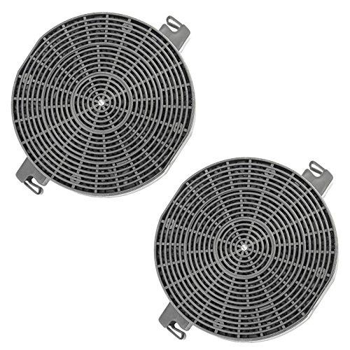 Golden Vantage Carbon Filter / Charcoal Filter for Ductless / Ventless Installation & Replacement for Range Hood Model GV-GL-9002-36 / GV-GL-9002-30