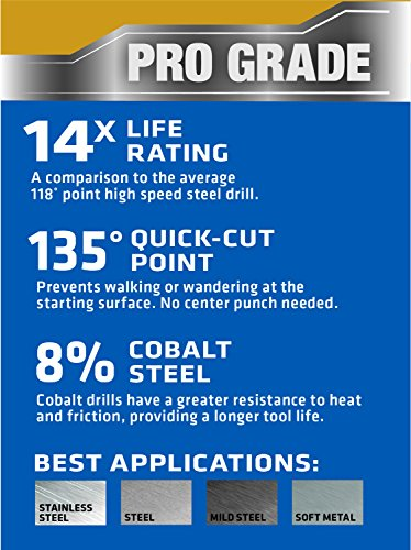 Buy cordless drill ratings