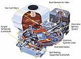 """Honda Engine GX200 6.5HP 2.43"""" x 3/4"""" Crankshaft"""