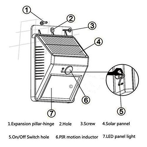 Amazon Com Ziranxi Waterproof Solar 12 Led Wall Lights Outdoor
